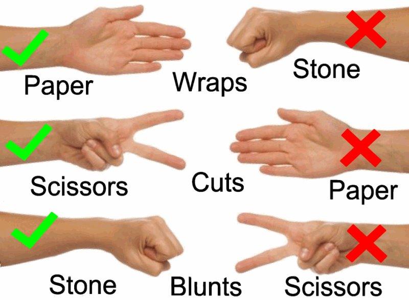 rock paper scissors match